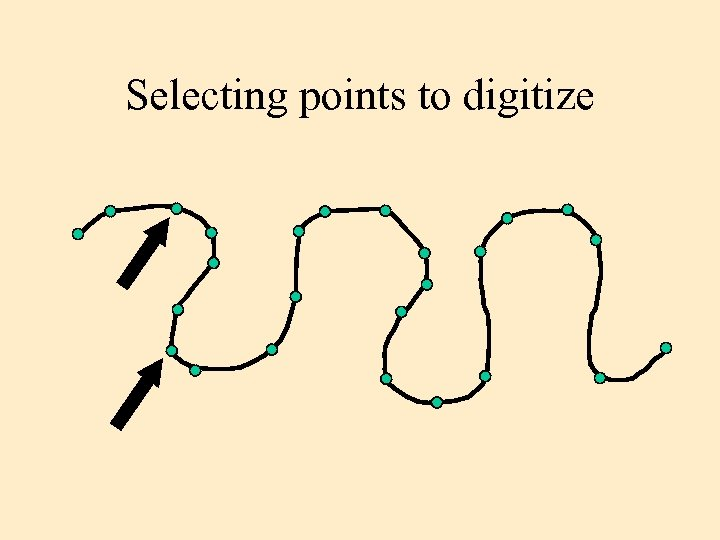 Selecting points to digitize