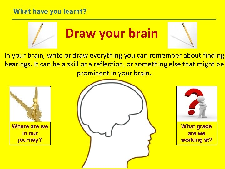 What have you learnt? Draw your brain In your brain, write or draw everything