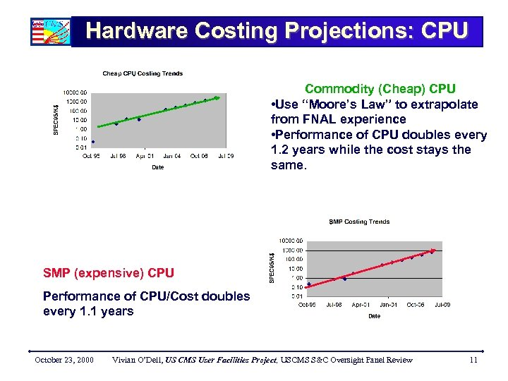 "Hardware Costing Projections: CPU Commodity (Cheap) CPU • Use ""Moore's Law"" to extrapolate from"