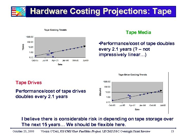 Hardware Costing Projections: Tape Media • Performance/cost of tape doubles every 2. 1 years