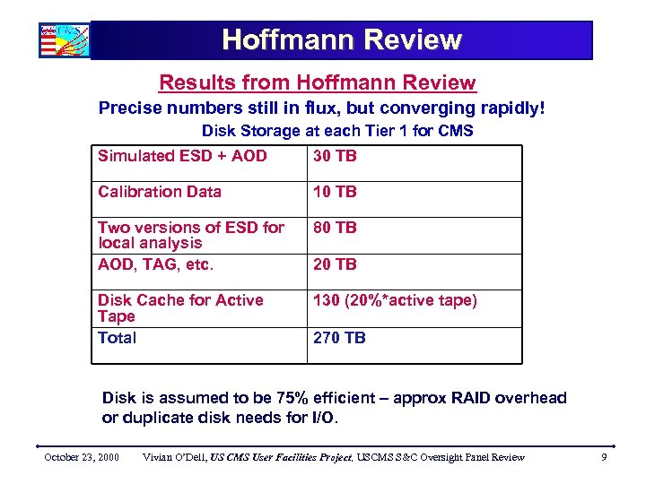 Hoffmann Review Results from Hoffmann Review Precise numbers still in flux, but converging rapidly!