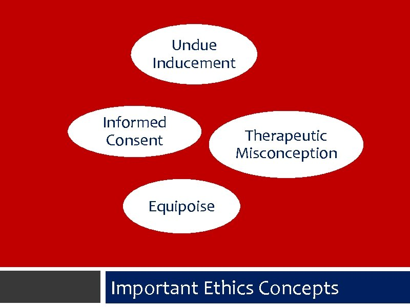 Undue Inducement Informed Consent Therapeutic Misconception Equipoise Important Ethics Concepts