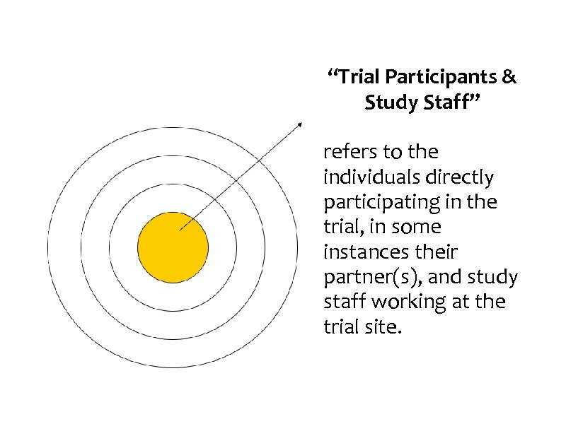 """Trial Participants & Study Staff"" refers to the individuals directly participating in the trial,"