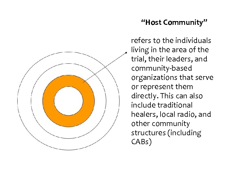 """Host Community"" refers to the individuals living in the area of the trial, their"