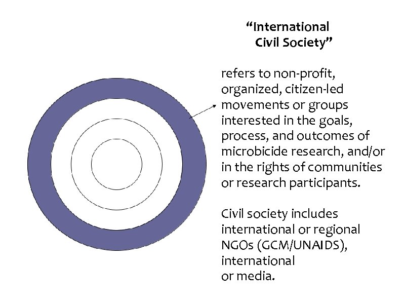 """International Civil Society"" refers to non-profit, organized, citizen-led movements or groups interested in the"