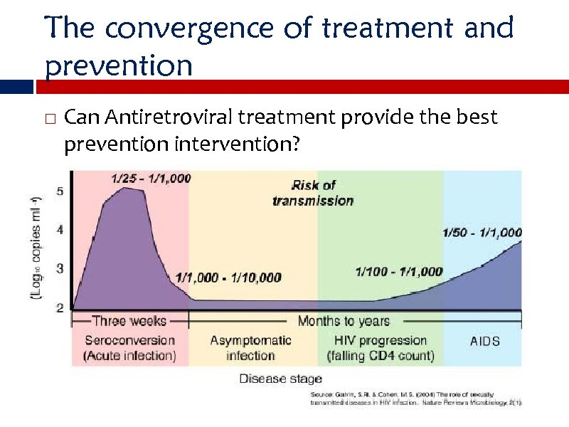 The convergence of treatment and prevention Can Antiretroviral treatment provide the best prevention intervention?