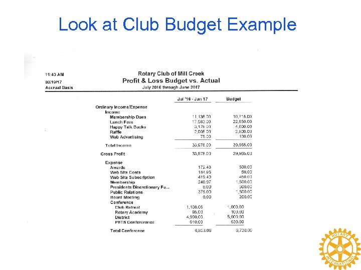 Look at Club Budget Example