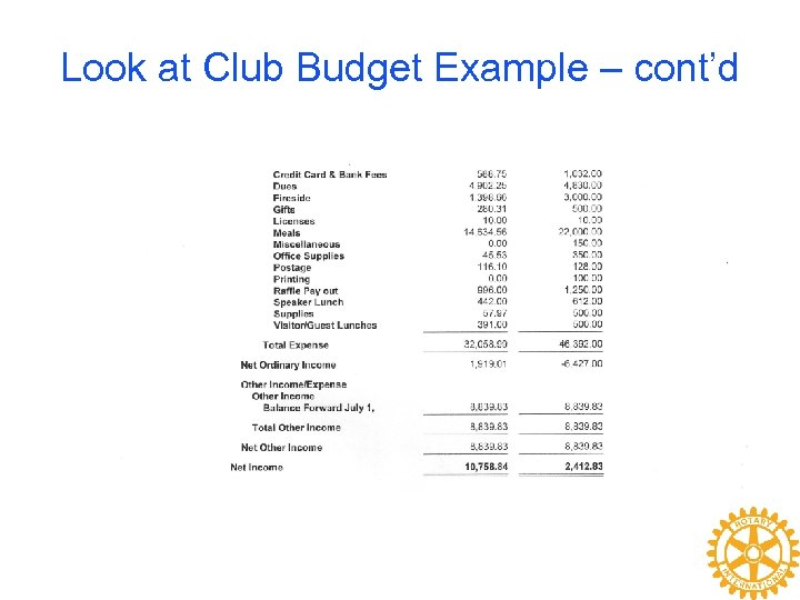 Look at Club Budget Example – cont'd