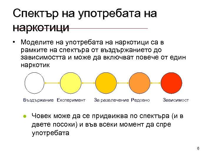 Спектър на употребата на наркотици • Моделите на употребата на наркотици са в рамките