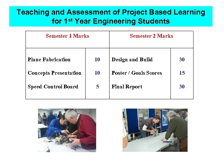 Teaching and Assessment of Project Based Learning for 1 st Year Engineering Students Semester