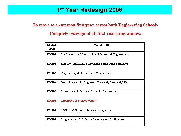 1 st Year Redesign 2006 To move to a common first year across both