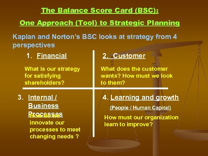 The Balance Score Card (BSC): One Approach (Tool) to Strategic Planning Kaplan and Norton's