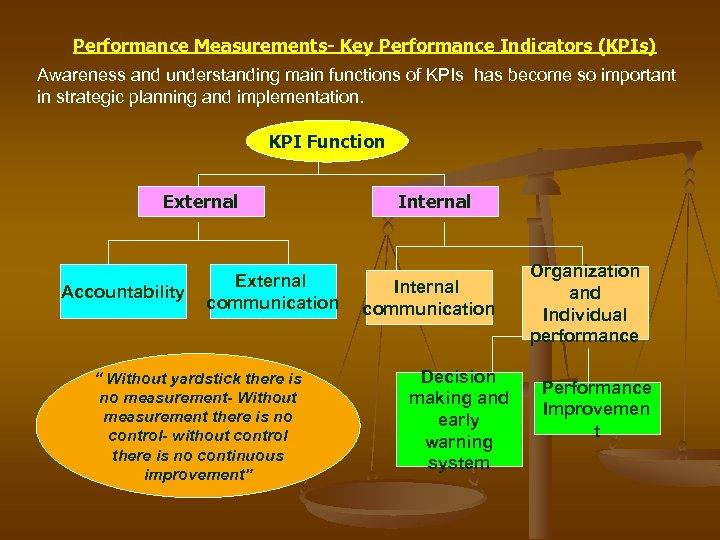 Performance Measurements- Key Performance Indicators (KPIs) Awareness and understanding main functions of KPIs has