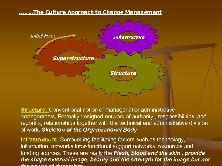 ……. . The Culture Approach to Change Management Initial Force Infrastructure Superstructure Structure: Conventional