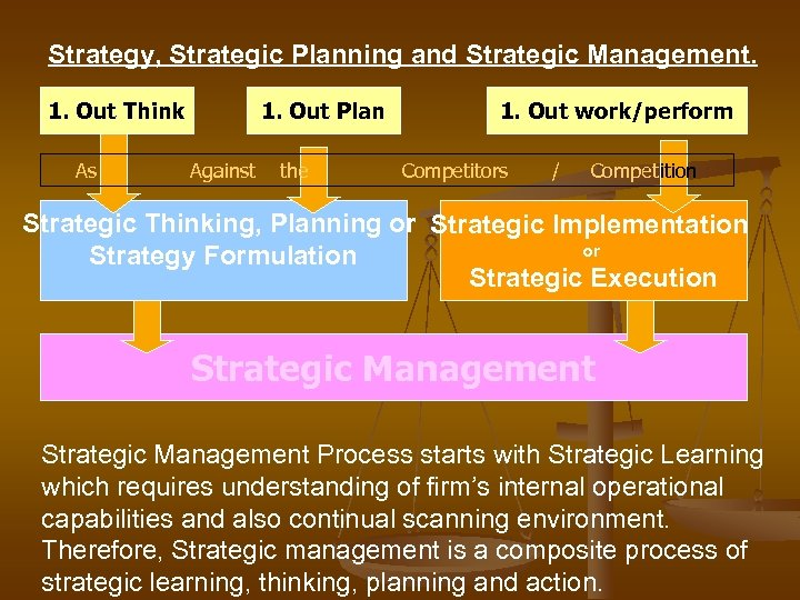 Strategy, Strategic Planning and Strategic Management. 1. Out Think As 1. Out Plan Against