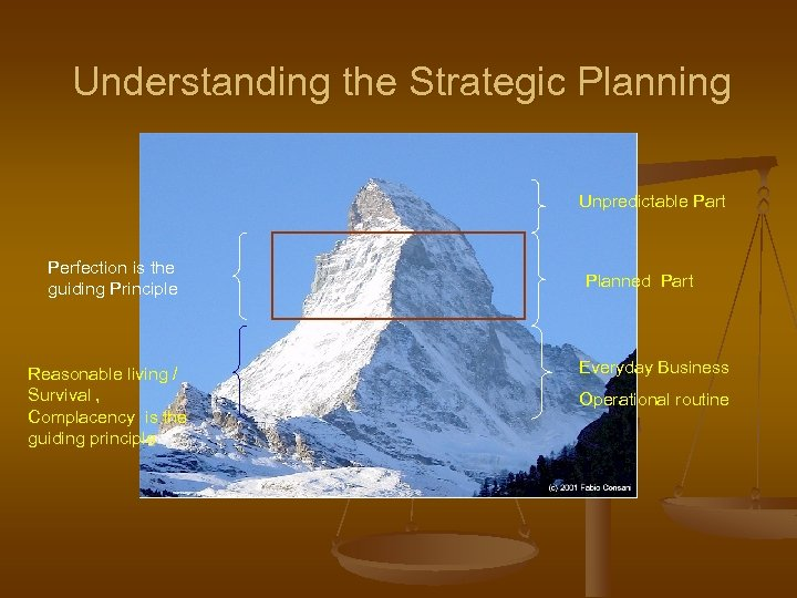 Understanding the Strategic Planning Unpredictable Part Perfection is the guiding Principle Reasonable living /