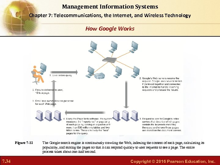 Management Information Systems Chapter 7: Telecommunications, the Internet, and Wireless Technology How Google Works