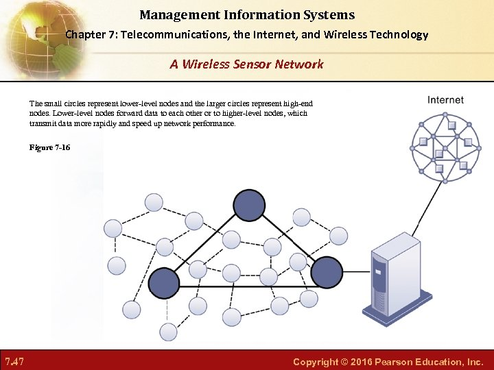 Management Information Systems Chapter 7: Telecommunications, the Internet, and Wireless Technology A Wireless Sensor