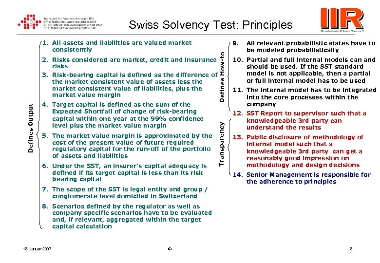 Swiss Solvency Test: Principles Defines Output 4. Target capital is defined as the sum