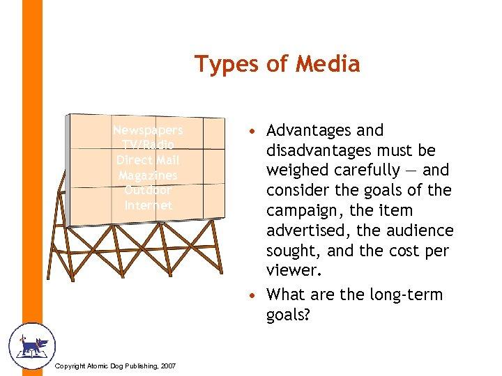 Types of Media Newspapers TV/Radio Direct Mail Magazines Outdoor Internet Copyright Atomic Dog Publishing,