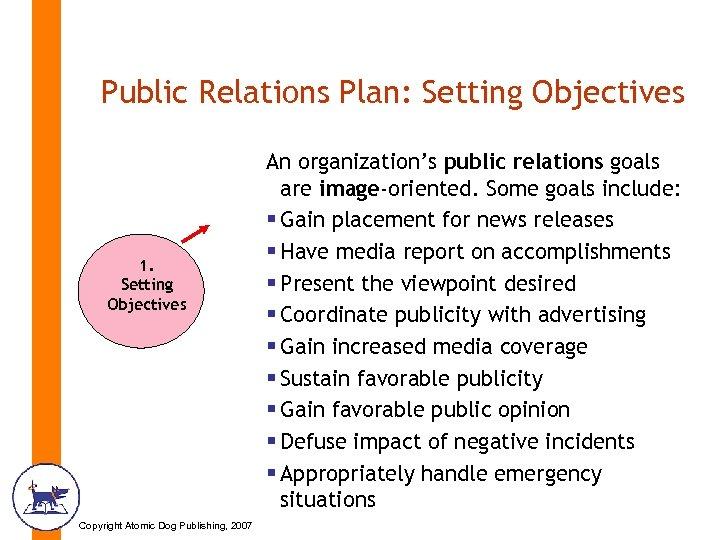 Public Relations Plan: Setting Objectives 1. Setting Objectives Copyright Atomic Dog Publishing, 2007 An