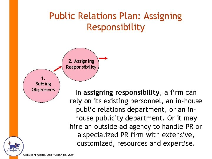 Public Relations Plan: Assigning Responsibility 2. Assigning Responsibility 1. Setting Objectives In assigning responsibility,