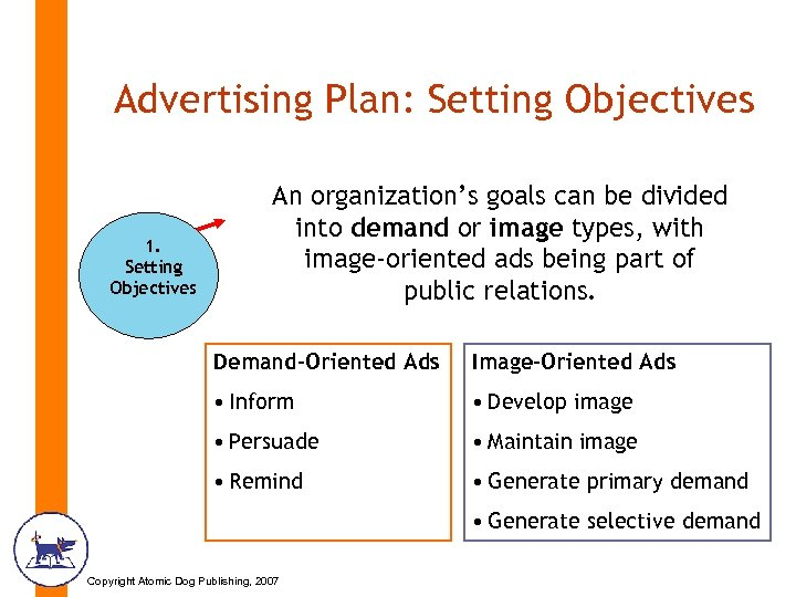 Advertising Plan: Setting Objectives 1. Setting Objectives An organization's goals can be divided into