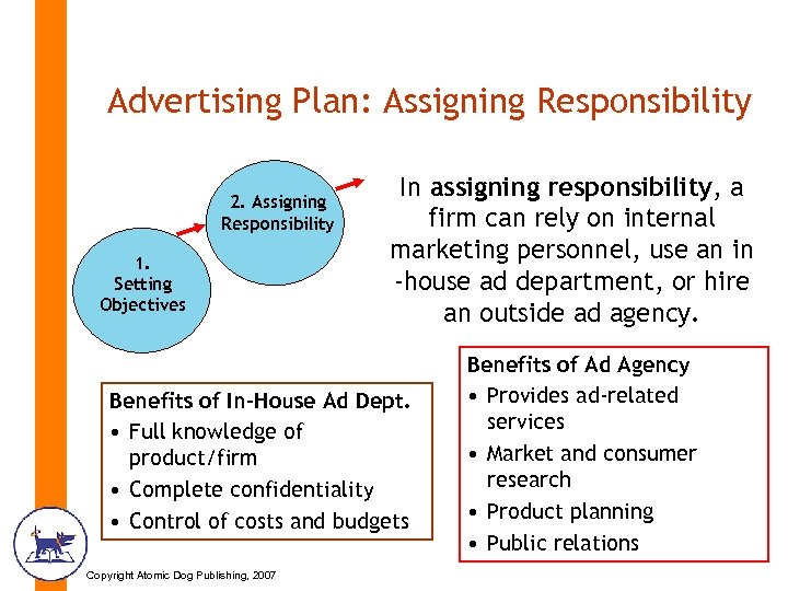Advertising Plan: Assigning Responsibility 2. Assigning Responsibility 1. Setting Objectives In assigning responsibility, a