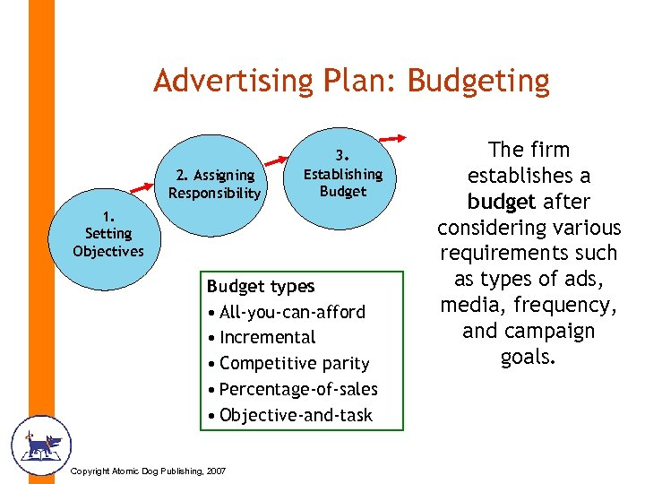 Advertising Plan: Budgeting 2. Assigning Responsibility 3. Establishing Budget 1. Setting Objectives Budget types