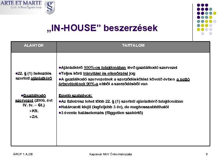 """""""IN-HOUSE"""" beszerzések ALANYOK TARTALOM l. Ajánlatkérő l 22. § (1) bekezdés szerinti ajánlatkérő l."""
