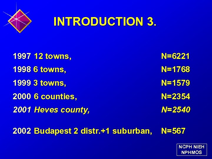 INTRODUCTION 3. 1997 12 towns, N=6221 1998 6 towns, N=1768 1999 3 towns, N=1579