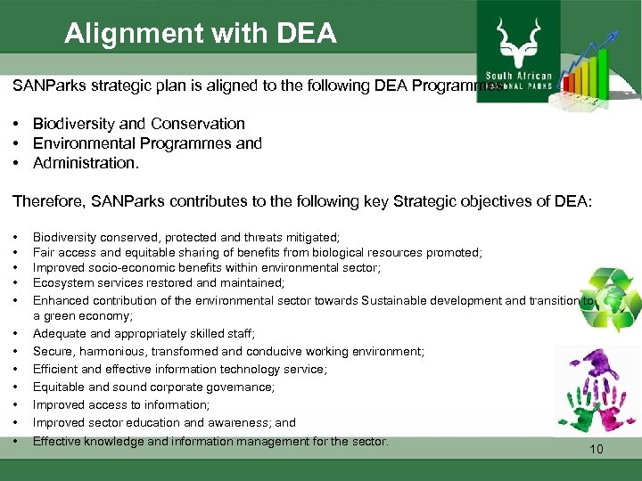 Alignment with DEA SANParks strategic plan is aligned to the following DEA Programmes: •