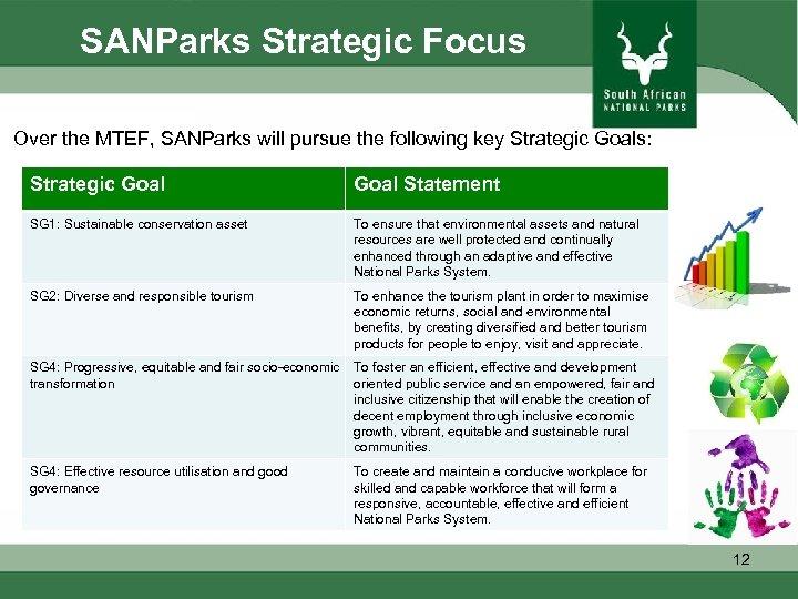 SANParks Strategic Focus Over the MTEF, SANParks will pursue the following key Strategic Goals: