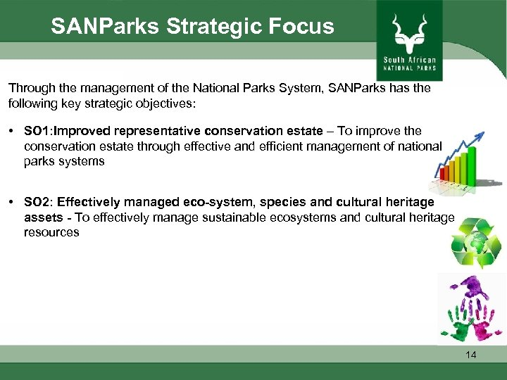 SANParks Strategic Focus Through the management of the National Parks System, SANParks has the