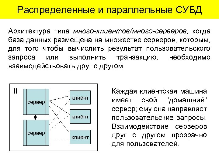 Распределенные и параллельные СУБД Архитектура типа много-клиентов/много-серверов, когда база данных размещена на множестве серверов,