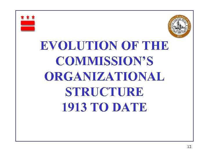 EVOLUTION OF THE COMMISSION'S ORGANIZATIONAL STRUCTURE 1913 TO DATE 12