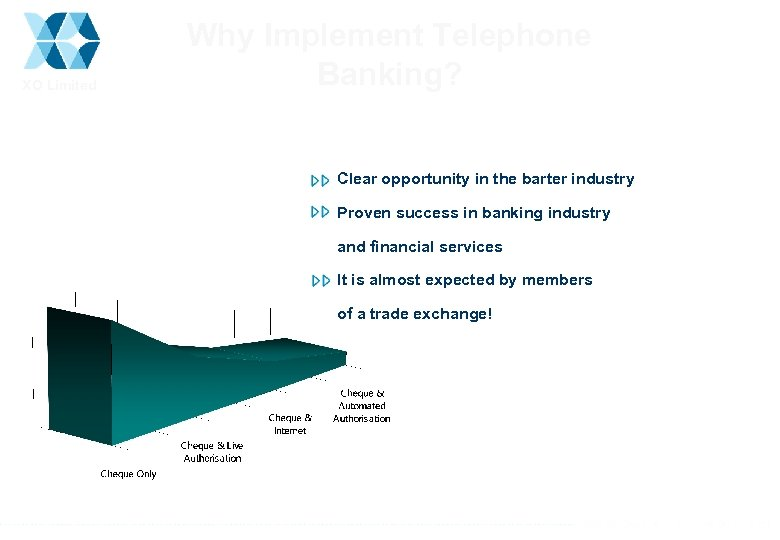 XO Limited Why Implement Telephone Banking? Clear opportunity in the barter industry Proven success