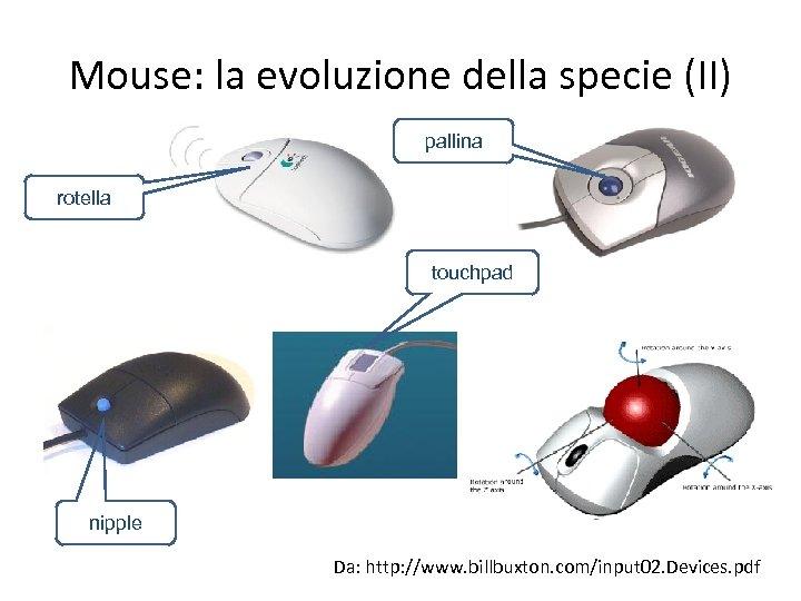 Mouse: la evoluzione della specie (II) pallina rotella touchpad nipple Da: http: //www. billbuxton.