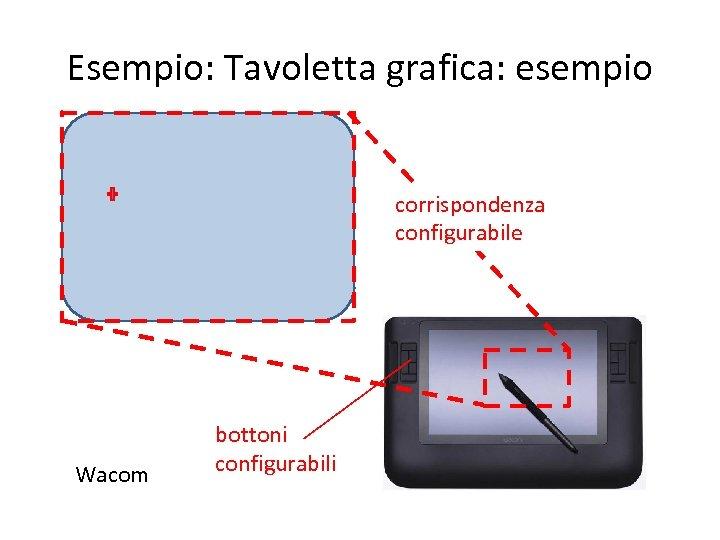 Esempio: Tavoletta grafica: esempio corrispondenza configurabile Wacom bottoni configurabili