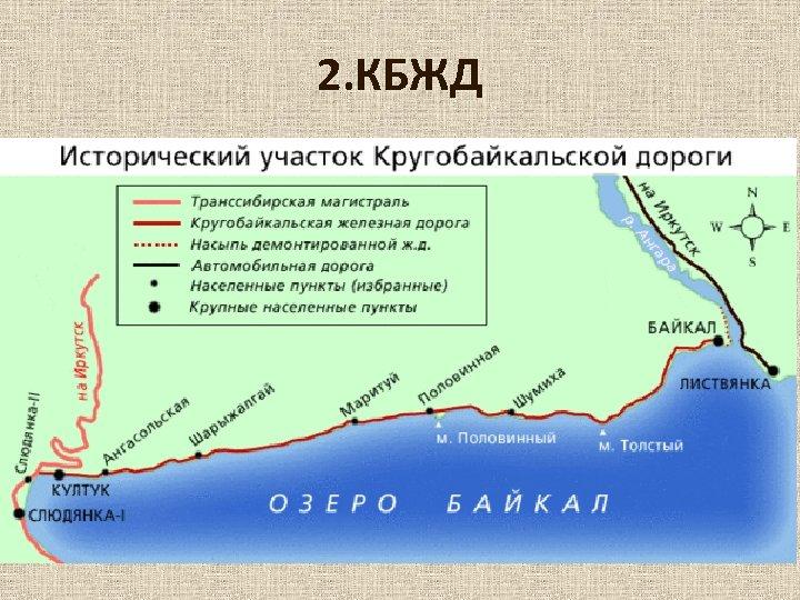 2. КБЖД