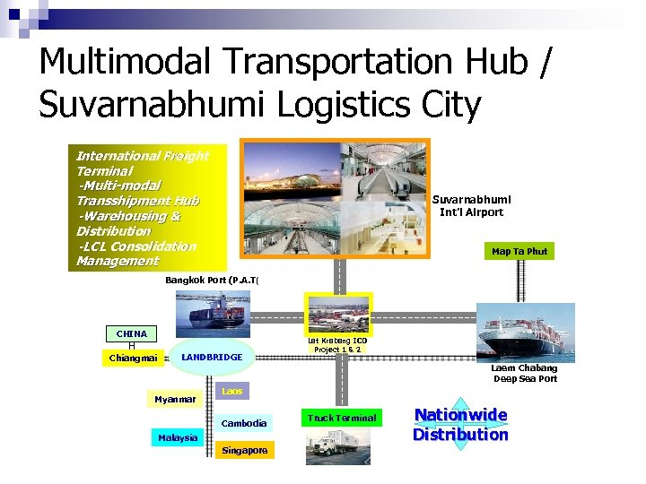 Multimodal Transportation Hub / Suvarnabhumi Logistics City International Freight Terminal -Multi-modal Transshipment Hub -Warehousing
