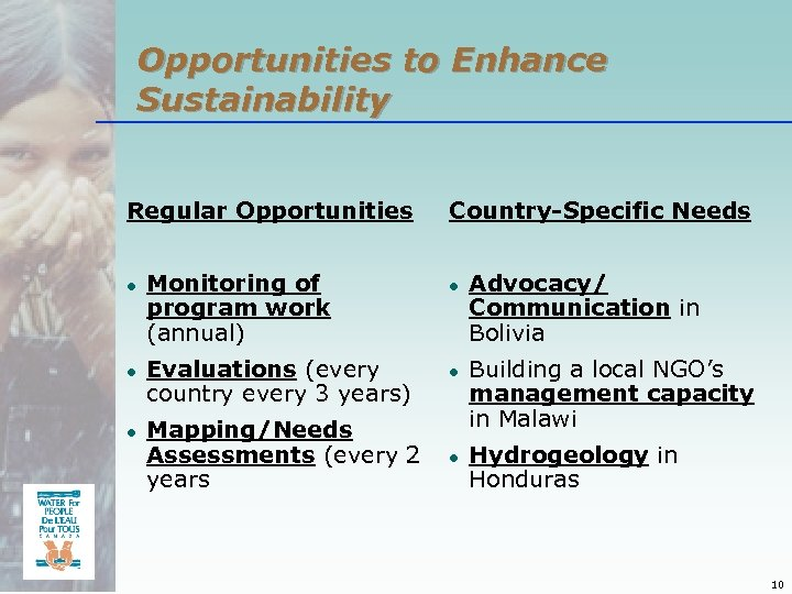 Opportunities to Enhance Sustainability Regular Opportunities Country-Specific Needs ● Monitoring of program work (annual)