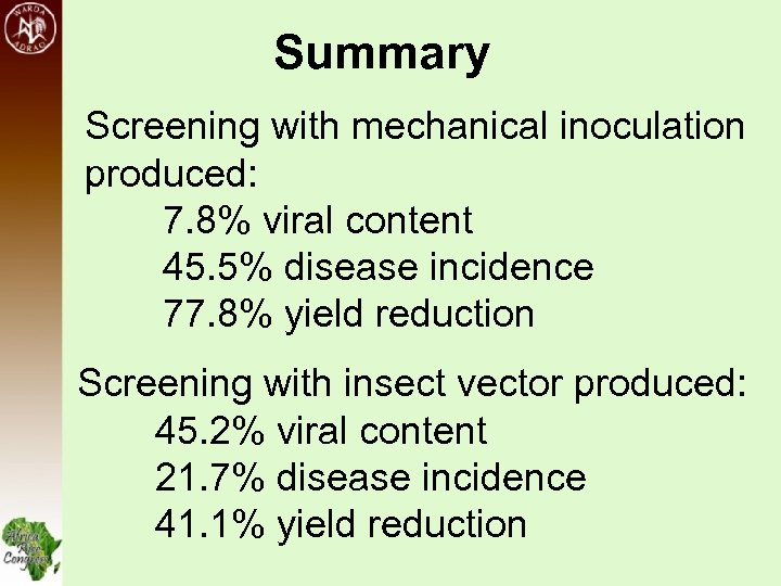 Summary Screening with mechanical inoculation produced: 7. 8% viral content 45. 5% disease incidence