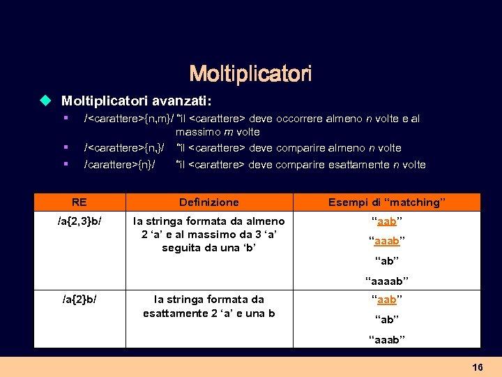 """Moltiplicatori u Moltiplicatori avanzati: § § § /<carattere>{n, m}/ """"il <carattere> deve occorrere almeno"""
