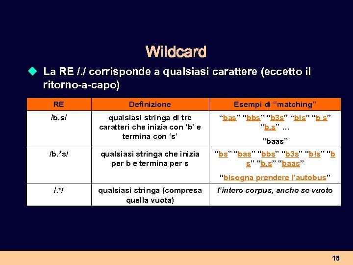 Wildcard u La RE /. / corrisponde a qualsiasi carattere (eccetto il ritorno-a-capo) RE