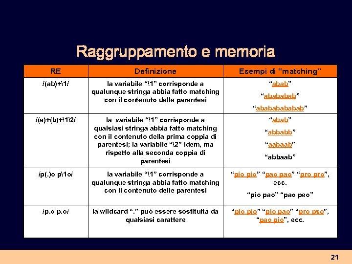 """Raggruppamento e memoria RE Definizione Esempi di """"matching"""" /(ab)+1/ la variabile """"1"""" corrisponde a"""