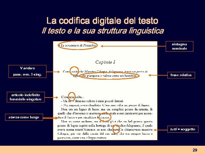 La codifica digitale del testo Il testo e la sua struttura linguistica sintagma nominale