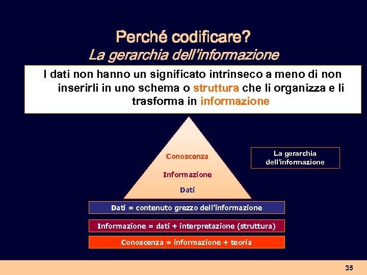 Perché codificare? La gerarchia dell'informazione I dati non hanno un significato intrinseco a meno