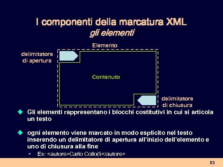 I componenti della marcatura XML gli elementi Elemento delimitatore di apertura Contenuto delimitatore di