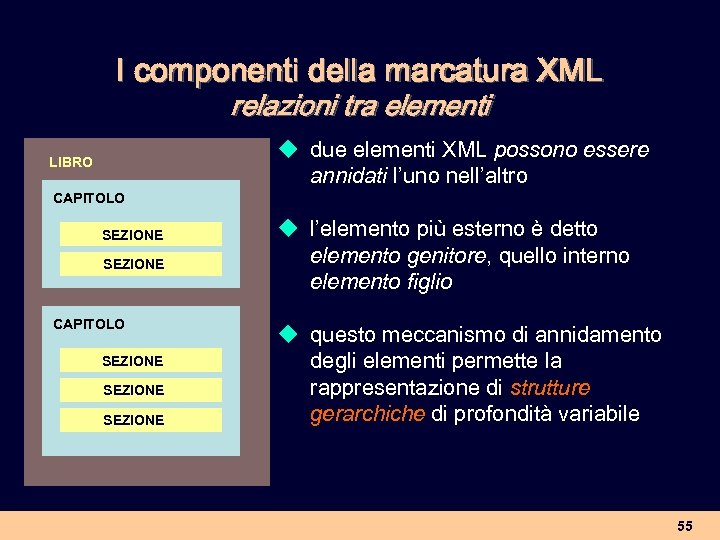 I componenti della marcatura XML relazioni tra elementi u due elementi XML possono essere
